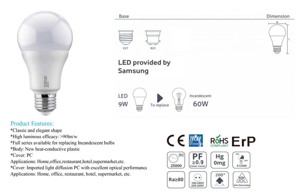 1-LED-Classic-Series